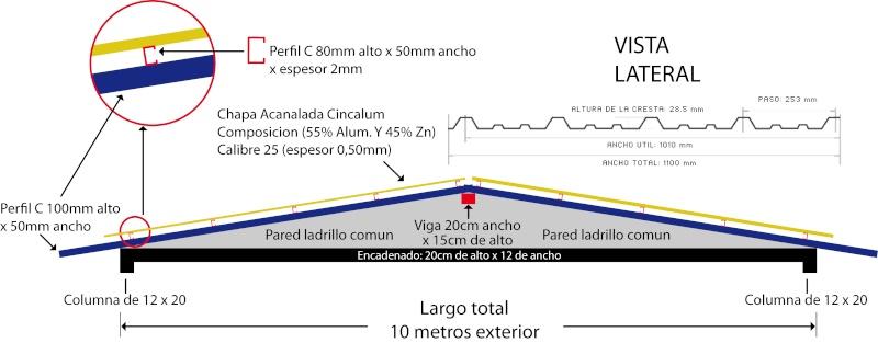 perfil - Consulta resistencia estructura perfil c para techo chapa Zrh510