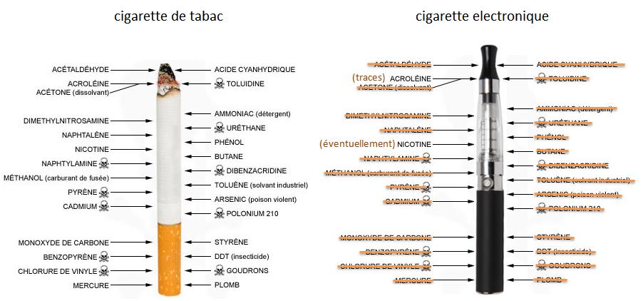 Le jeu du détournement... - Page 5 Tabac_10