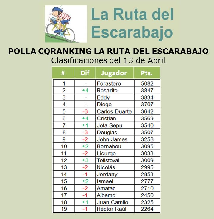 COMENTARIOS A LA POLLA CQRANKING 2014 - Página 5 13_abr10