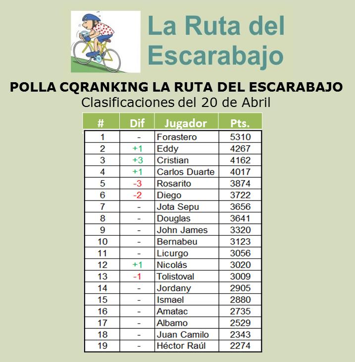 COMENTARIOS A LA POLLA CQRANKING 2014 - Página 5 20_abr10