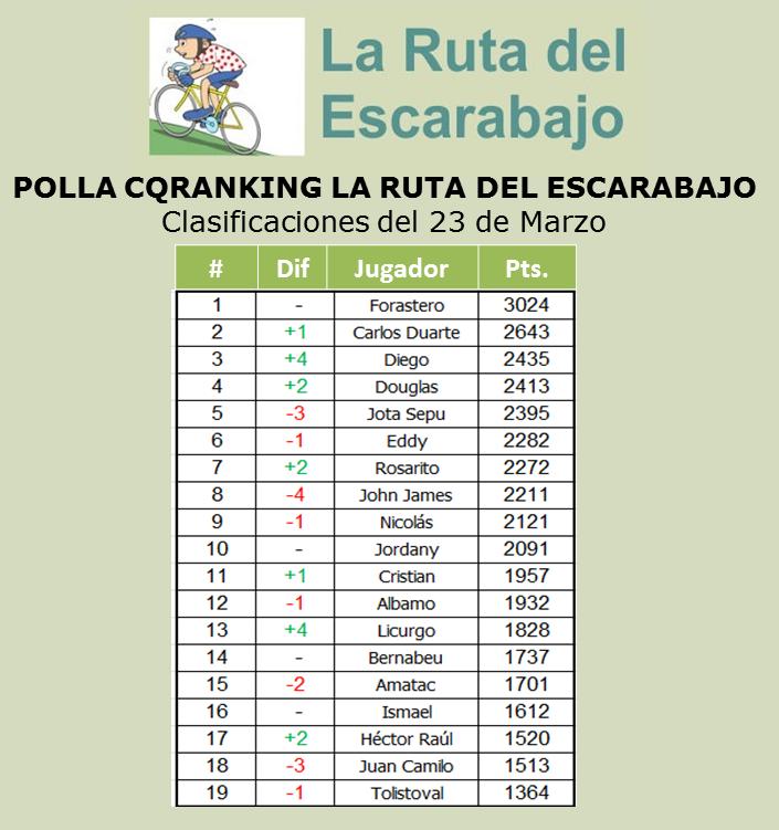 COMENTARIOS A LA POLLA CQRANKING 2014 - Página 4 23_de_10