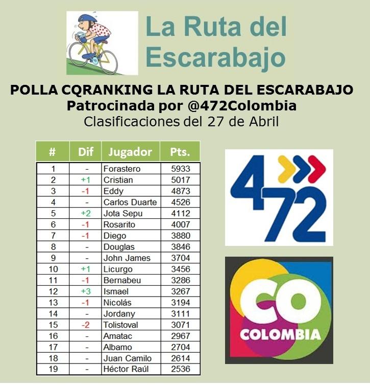 COMENTARIOS A LA POLLA CQRANKING 2014 - Página 5 27_abr10