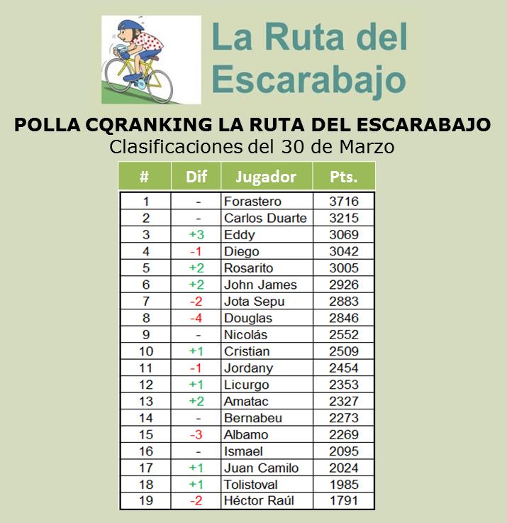 COMENTARIOS A LA POLLA CQRANKING 2014 - Página 5 30_de_10