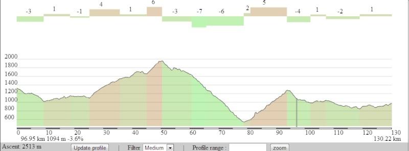 Mi pequeña Vuelta a Colombia.  14 etapas - 30 días - 1530km  Aratoc10