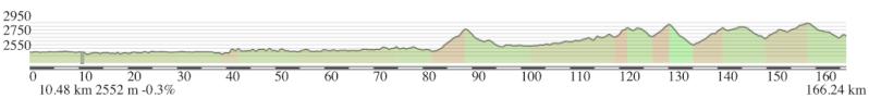 Mi pequeña Vuelta a Colombia.  14 etapas - 30 días - 1530km  Captur37