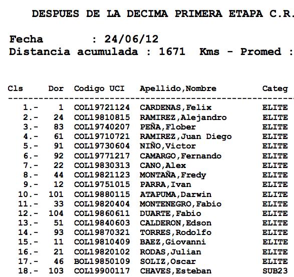 Ciclistas que vuelan en Colombia pero no rinden en Europa Captur62