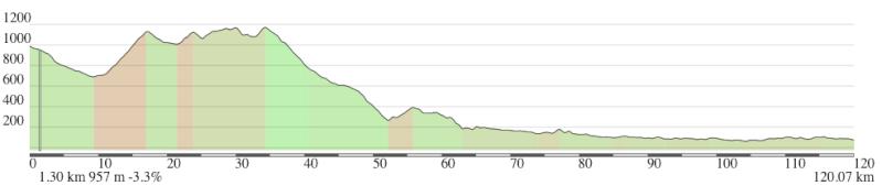Mi pequeña Vuelta a Colombia.  14 etapas - 30 días - 1530km  Captur71