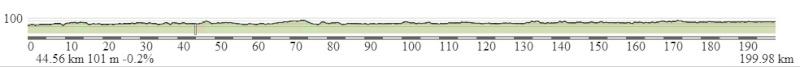 Mi pequeña Vuelta a Colombia.  14 etapas - 30 días - 1530km  Puerto10