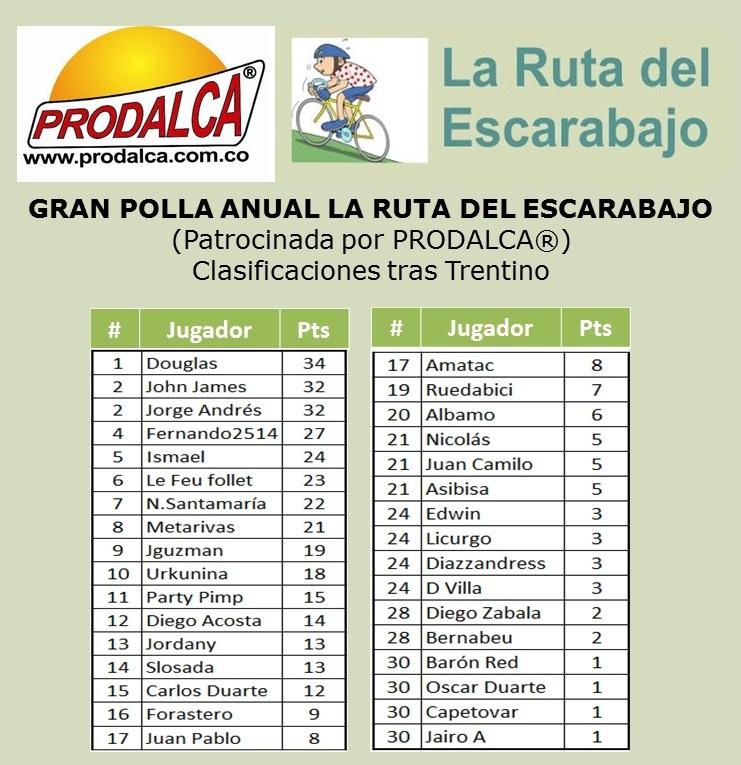 Polla Tour de Romandía - Válida 14/36 La Gran Polla Anual Prodalca - Página 3 Romand11