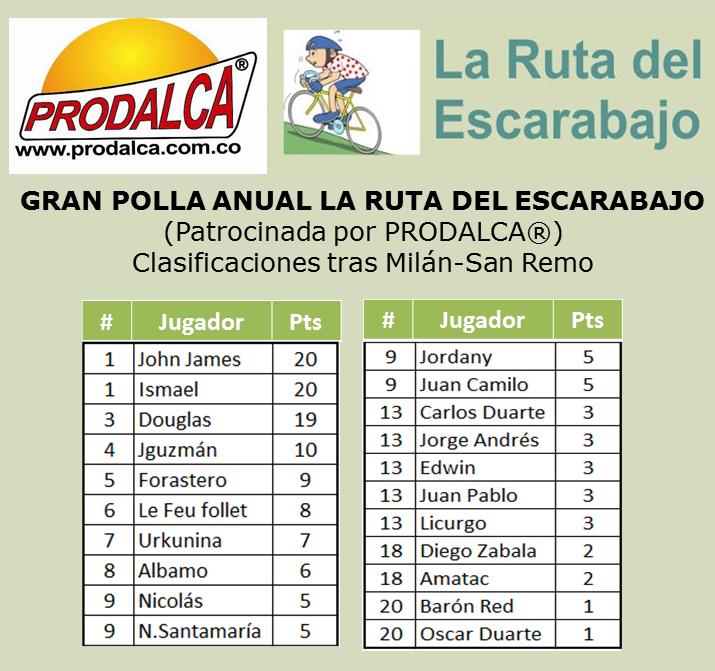 GRAN POLLA ANUAL LA RUTA DEL ESCARABAJO 2014 (Patrocinada por Prodalca) - Página 2 San_re10