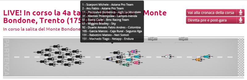 Giro del Trentino 2014 (2HC) Trenti11