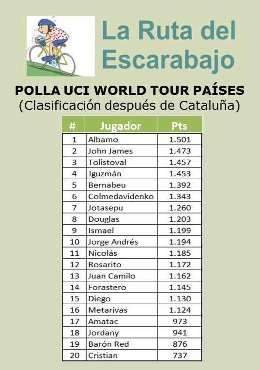 Polla Ranking UCI WORLD TOUR (países) - Página 2 Uci_wt12