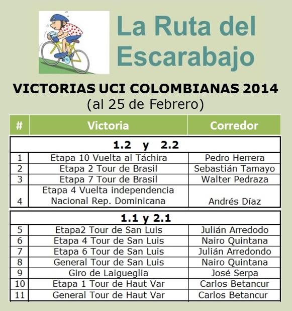 Victorias UCI 2014 Victor10