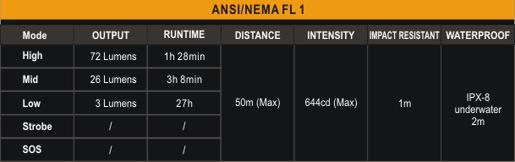 [Review]FENIX LD01 20130410