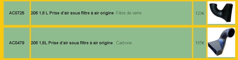 Boite à air Peugeot sport et copies Admiss10