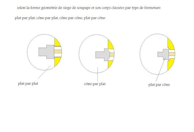 Le principe PCP - Page 4 Forma_10