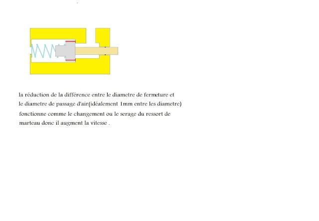Le principe PCP - Page 4 Pravel14