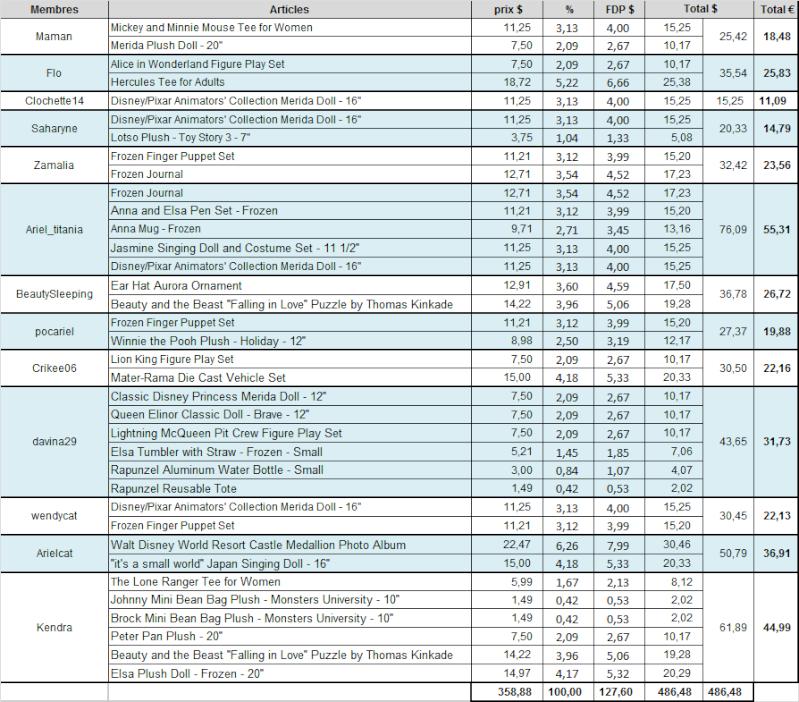 Commandes Groupées Disney Store US - Page 39 Comman28