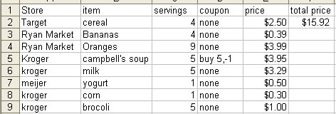 Assignment 13: Excel Part I (Food Stamp Challenge) due May 8 - Page 2 Redone10