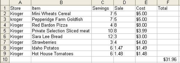 Assignment 13: Excel Part I (Food Stamp Challenge) due May 8 - Page 2 Food-c10