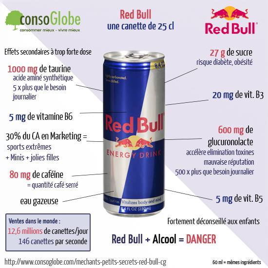 Attention à ce que vous mangez : les effets se feront ressentir dans quelques années... Redbul10