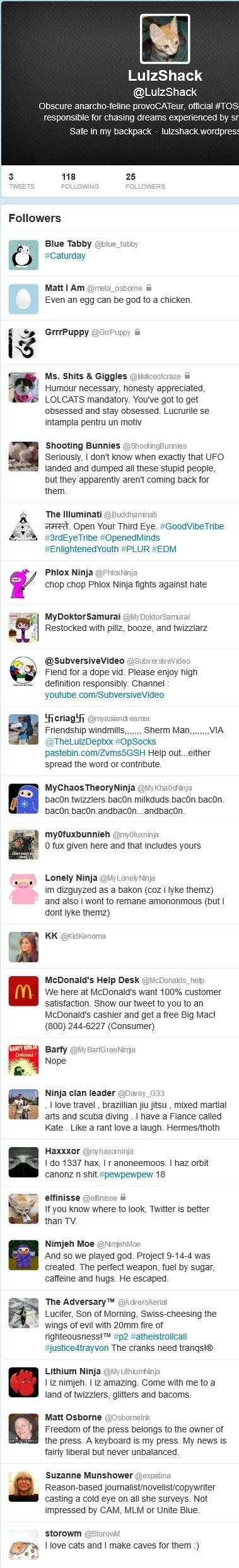 Followers of an Alternate Neal Sock Account 1139_s10