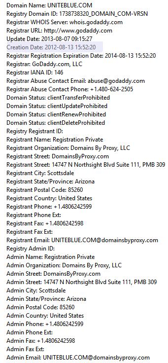 UniteBlue Website was Registered August 13th, 2012. Facts Matter Ub110