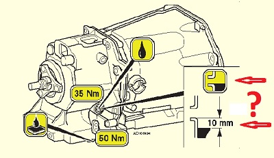 Boite de vitesse manuelle peu réactive Boite10