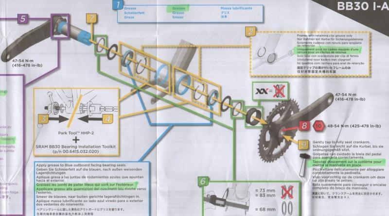 Boîtiers de pédalier SRAM-TRUVATIV: Les différents types de montages Bb30_b10