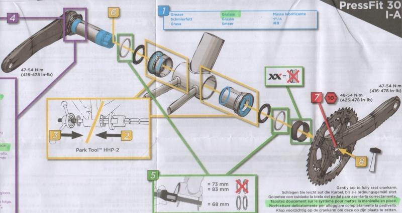 Boîtiers de pédalier SRAM-TRUVATIV: Les différents types de montages Press_10