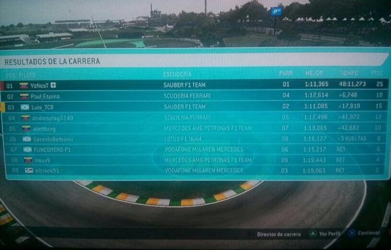 1ra Fecha - Gran Premio de Brasil C10