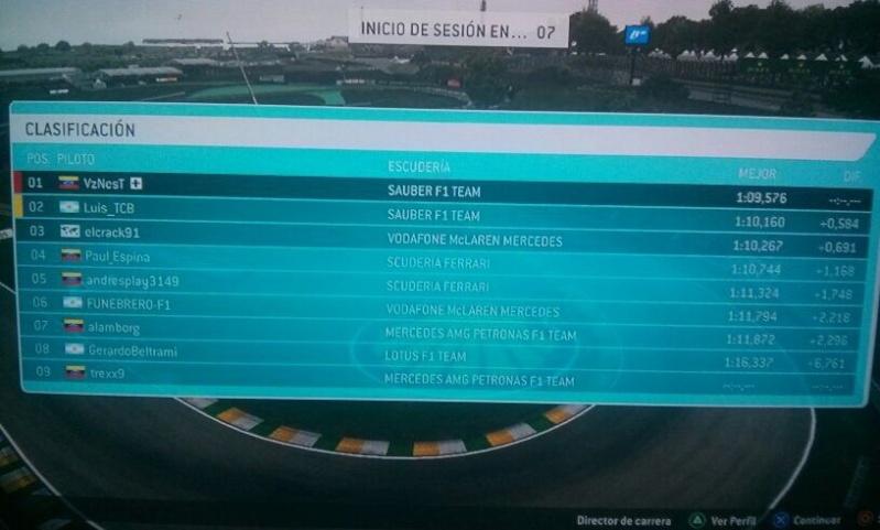 1ra Fecha - Gran Premio de Brasil Q11