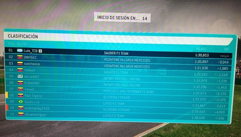 5ta Fecha - Gran Premio de Australia Q19