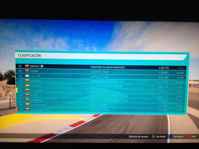 7ma Fecha - Gran Premio de Bahrein  Q21