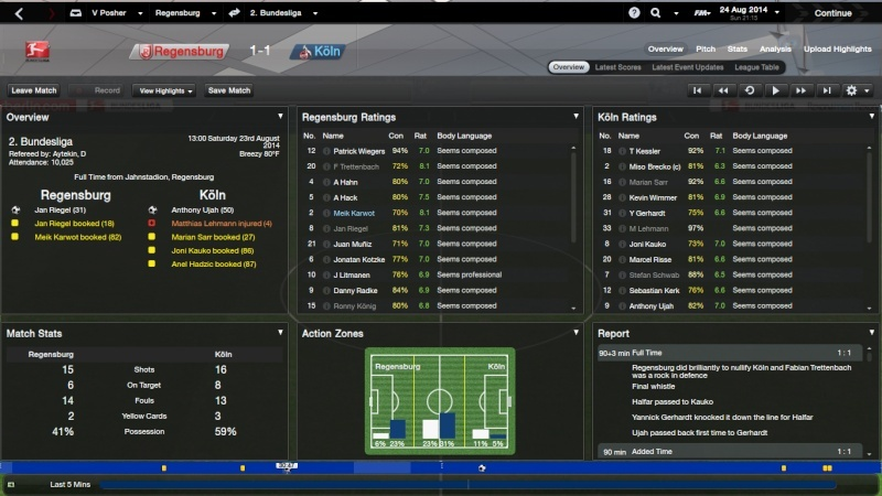 New and improved Scoreboard for FM14 Regens16