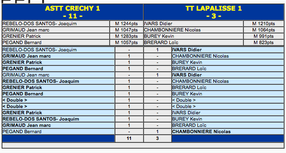 2013-2014 : phase 2 - Page 2 Captur12