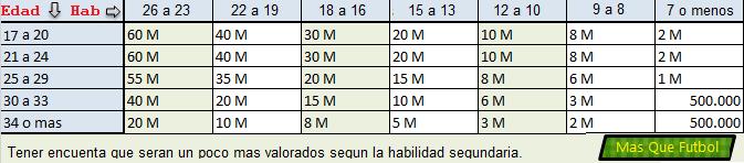 Tutoriales de Mas Que Fútbol  Sdps8v10