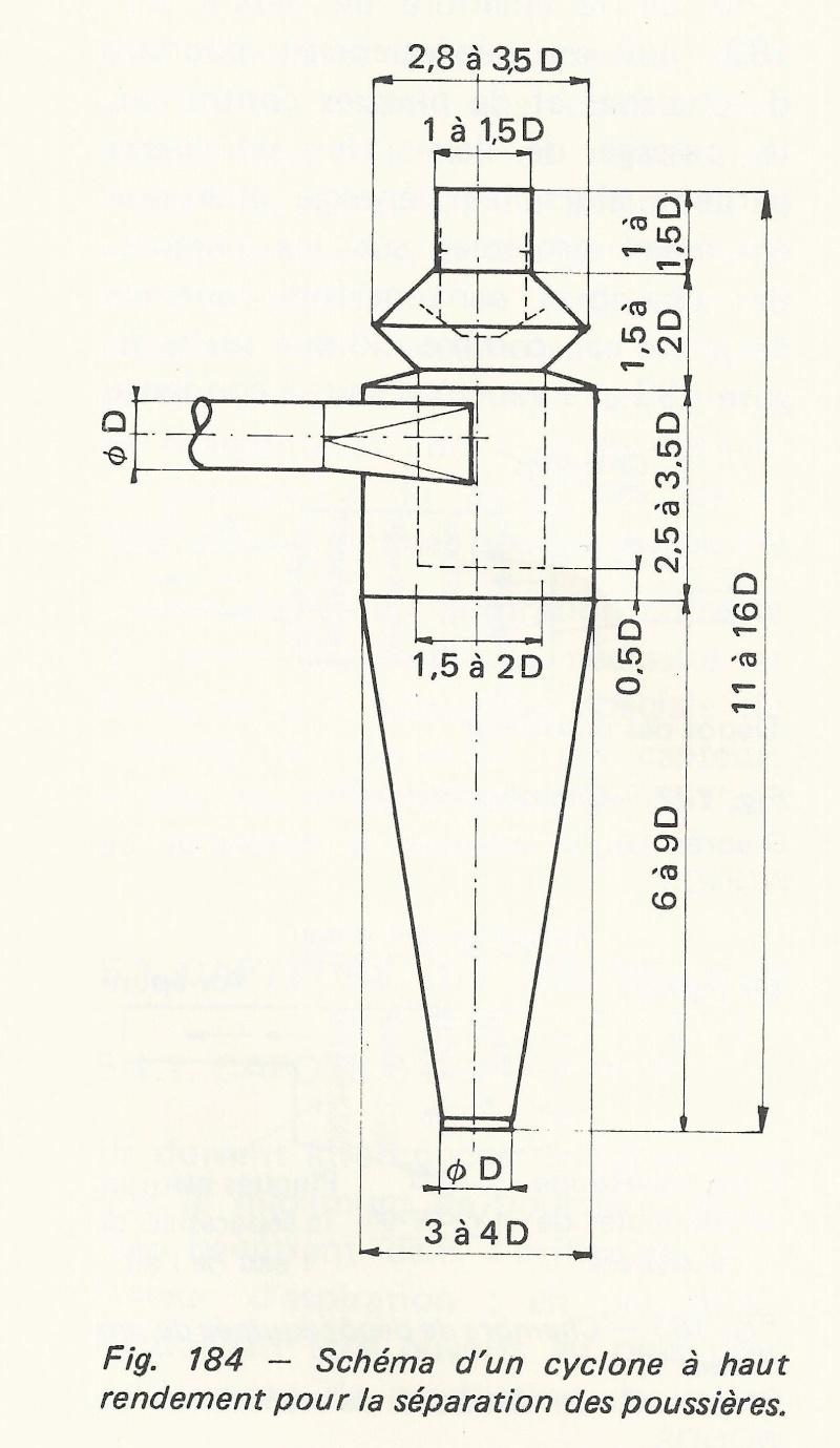 projet et questions fabrication grand aspirateur a cyclone, debut des travaux... - Page 2 Cyclon10