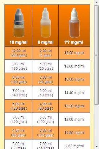 Petit programme pour vos mélanges Malang11