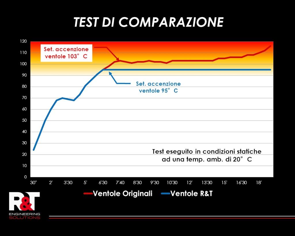 1 essai du nouveau système de refroidissement pour Benelli TnT Mypict11