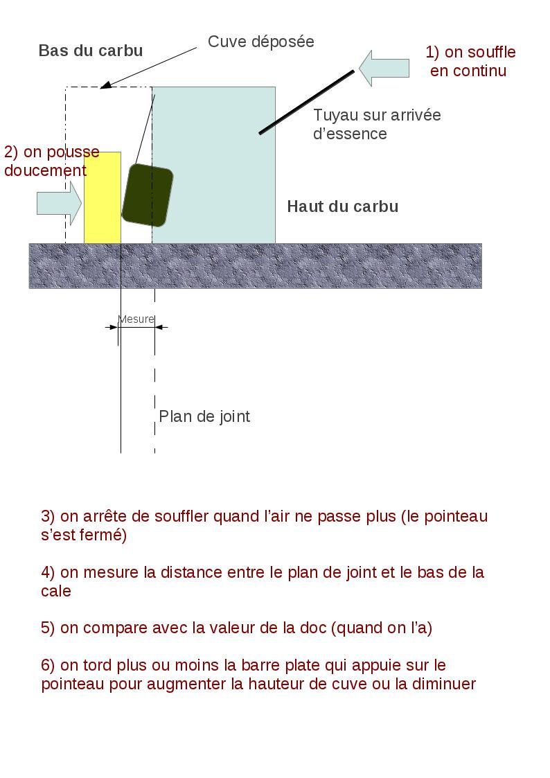 Réglage carburateur Calage11