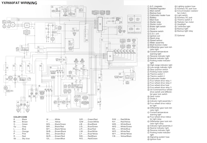 yamaha grizzly 125 wiring schematic wire diagram of 06 660 dash 06 yamaha grizzly 125 wiring diagram #3