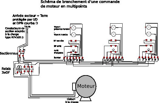 table défonceuse récup/système D Grosb-10