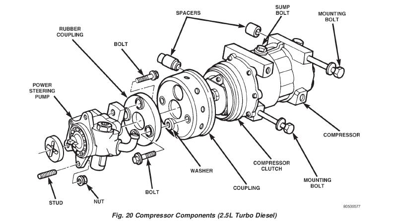 Bruit moteur au ralenti Pomped10