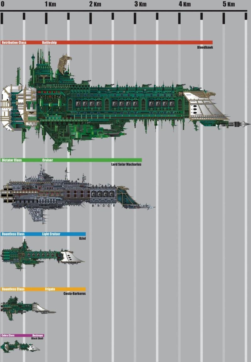 Fun ship facts of the 41st Millenium Imperi10