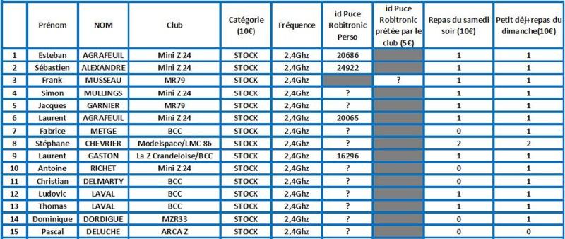 Course amicale du Mini Z 24 à Boulazac les 15 et 16 Mars 2014 Stock22