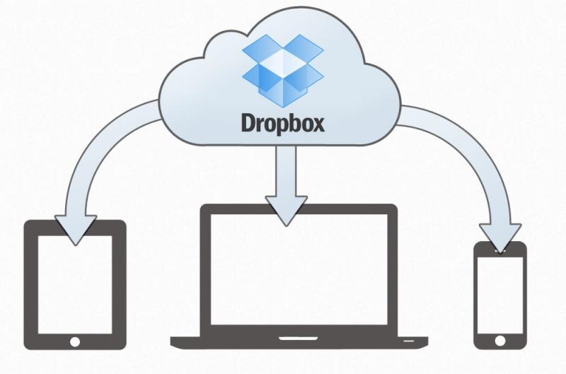 Qysh me ndalë ngarkimin automatik ne Dropbox? K10