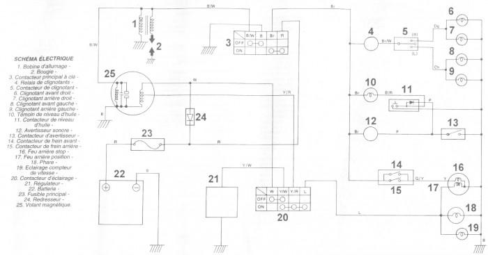 Schéma de faisceau simplifié mais complet 30364410