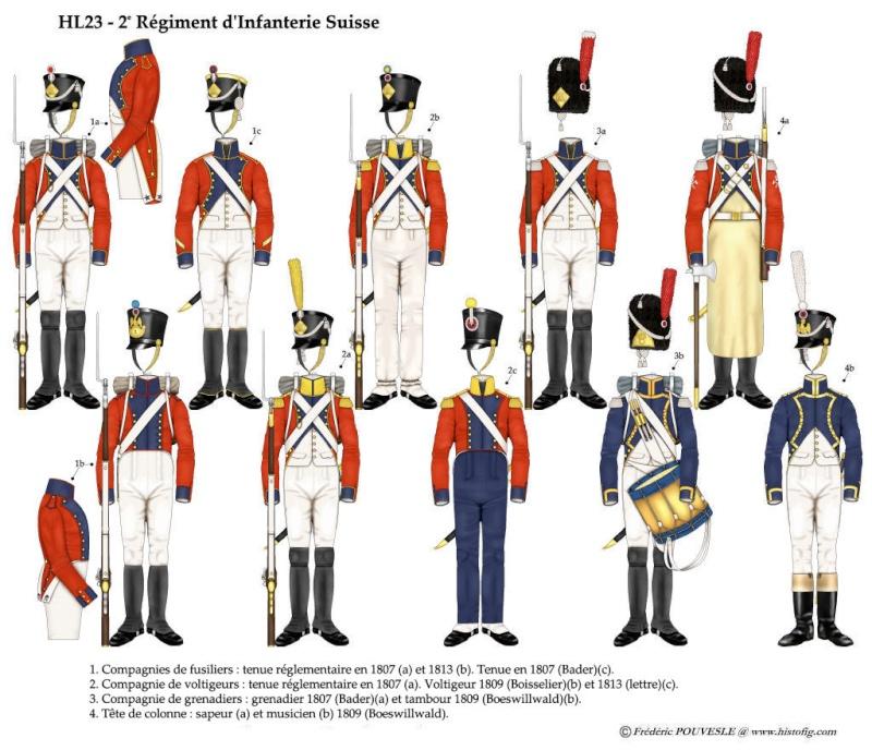 Grenadier 15e régiment Infanterie de la ligne Espagne 1807 MM 54m (modifications)  - Page 6 2ame_r10