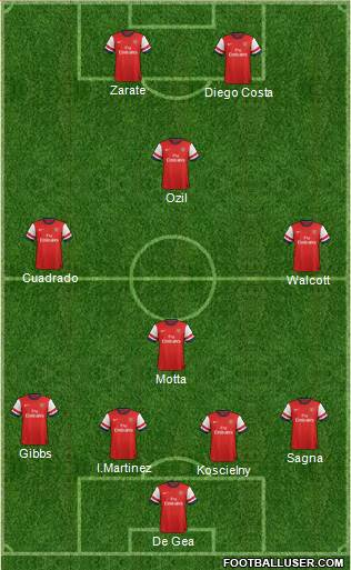 Arsenal FC 94364110
